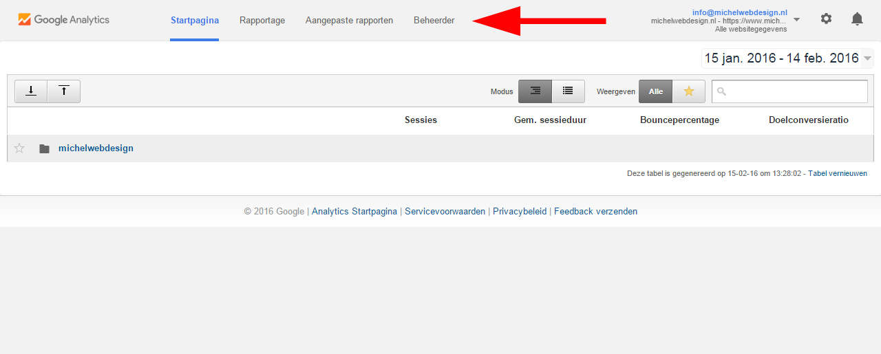 Beginscherm google analytics