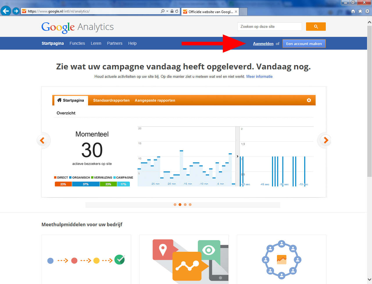 Google analytics inlogscherm