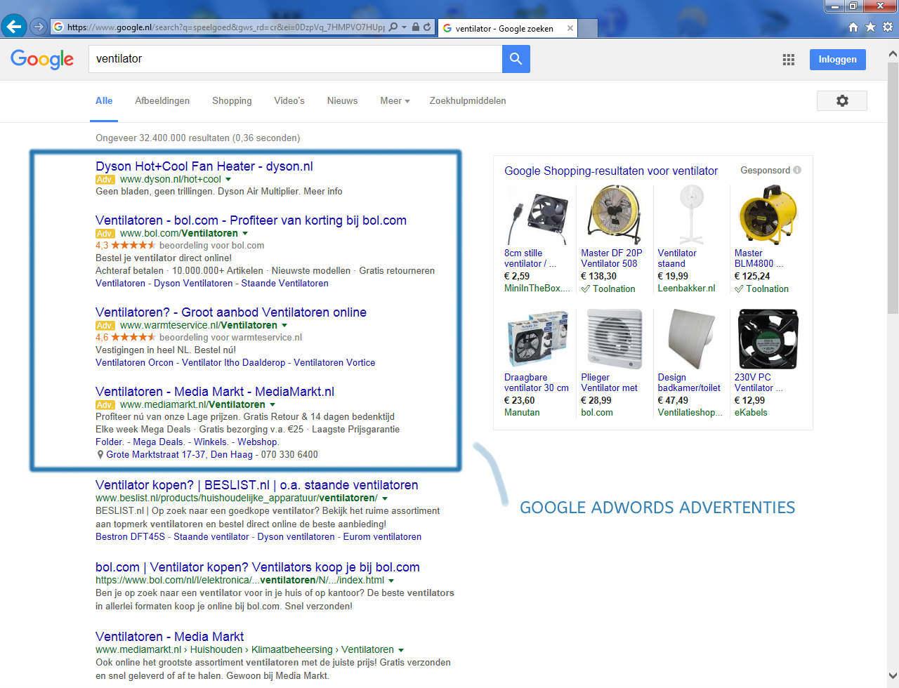 Google Adwords advertenties